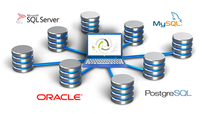 Backup Microsoft SQL Server, MySql, PostgreSQL, Oracle, Access and multiple other databases with ibitz database backup