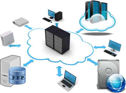 Backup your databases to FTP, SFTP, Azure, File paths, Google Drive, OneDrive, Amazon RDS and more with ibitz database backup